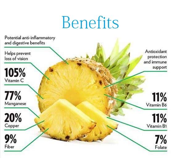 ananas vitaminer